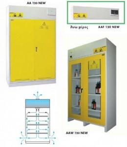 Ντουλάπες Οξέων και Βάσεων 1200χιλ. με κλειστές πόρτες ή πόρτες με κρύσταλλο ασφαλείας